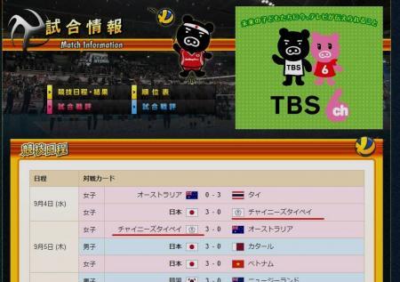 2014世界バレーアジア最終予選TBS チャイニーズタイペイ中華台北_convert_20160306083230