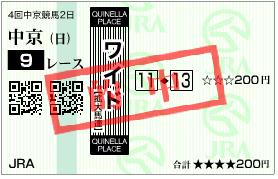 1206中京9ワイド
