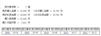 1227阪神12-1