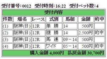 1227阪神12-2