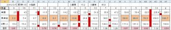 0305阪神11R
