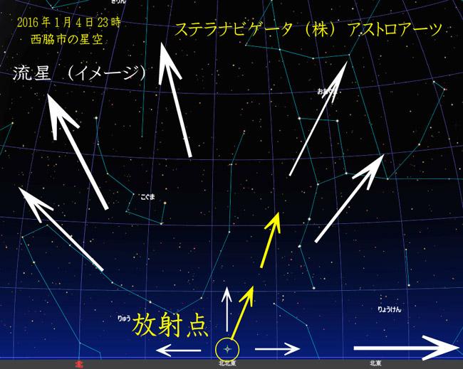 しぶんぎ座流星群放射点図01