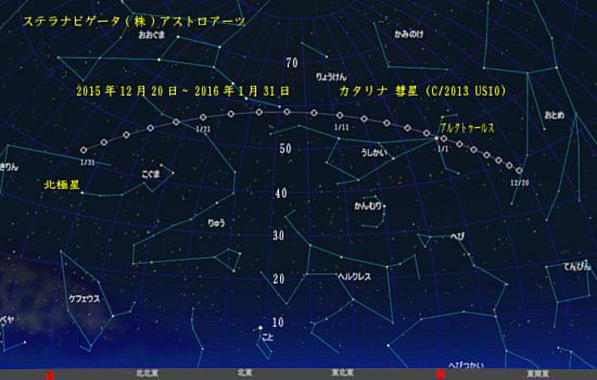 カタリナ彗星 概算位置 星図