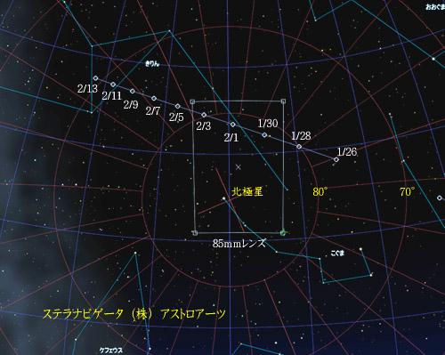星図20160201カタリナ彗星