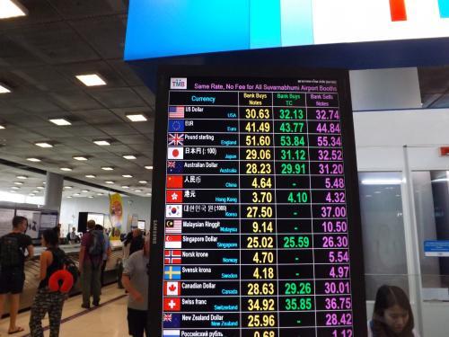 本日のレート スワンナプーム国際空港