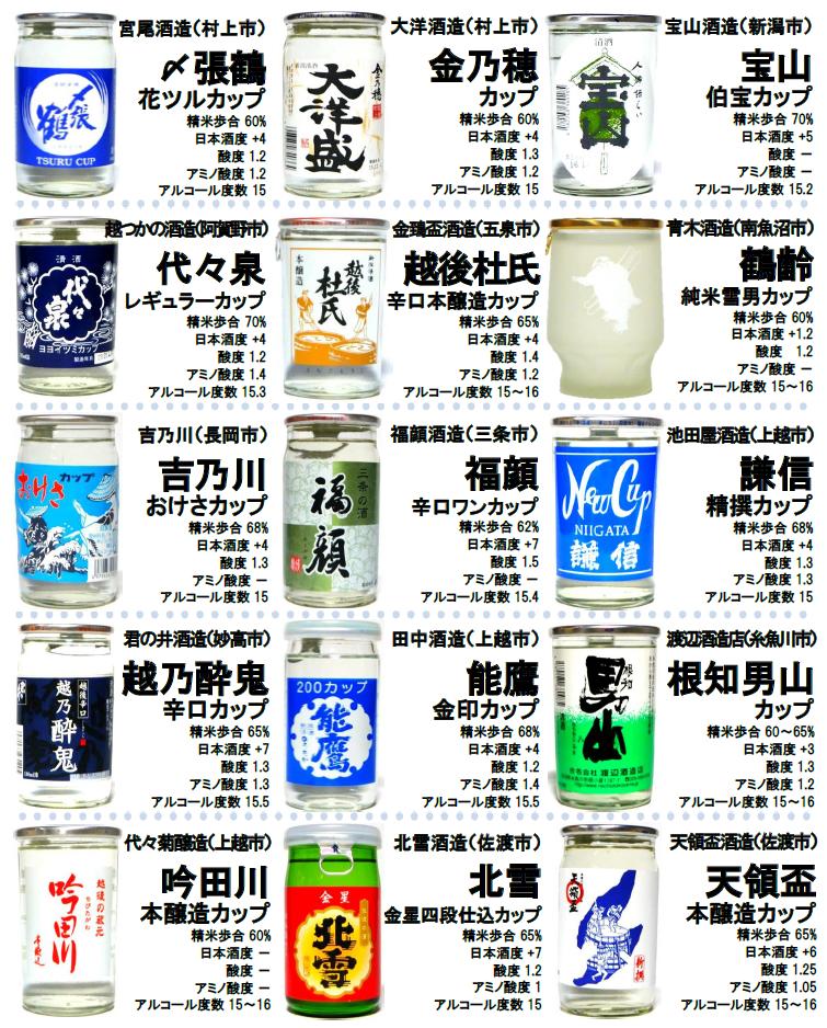 2016 ワンカップ のみくらべ 15種類