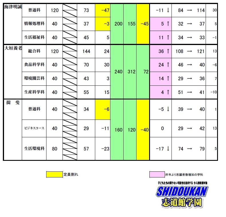 H28129shiganshasuu②