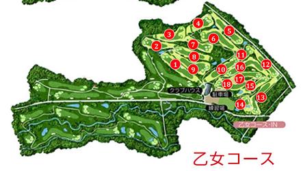 富士国際GCコース