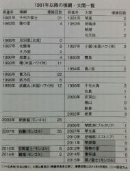 20160121 03