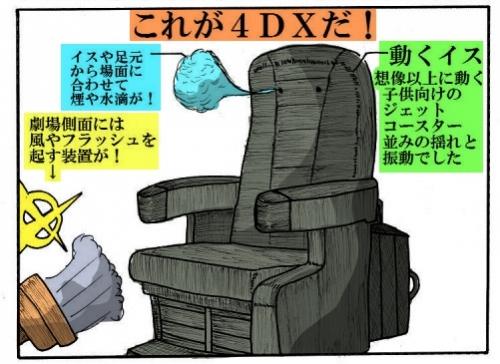 4DXはいいぞ