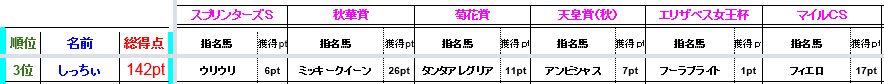 しっちぃ1