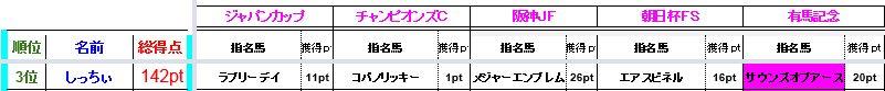 しっちぃ2