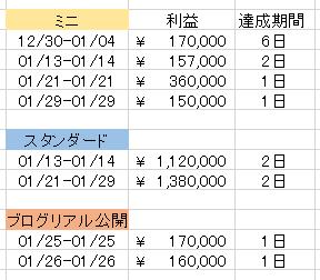 株式情報_2016-1-31_22-27-35_No-00