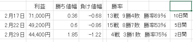株式情報_2016-3-1_18-13-11_No-00