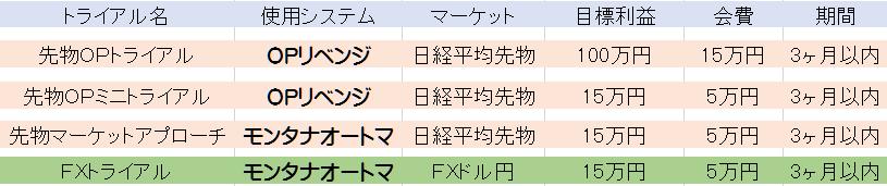 株式情報_2016-3-1_18-18-40_No-00