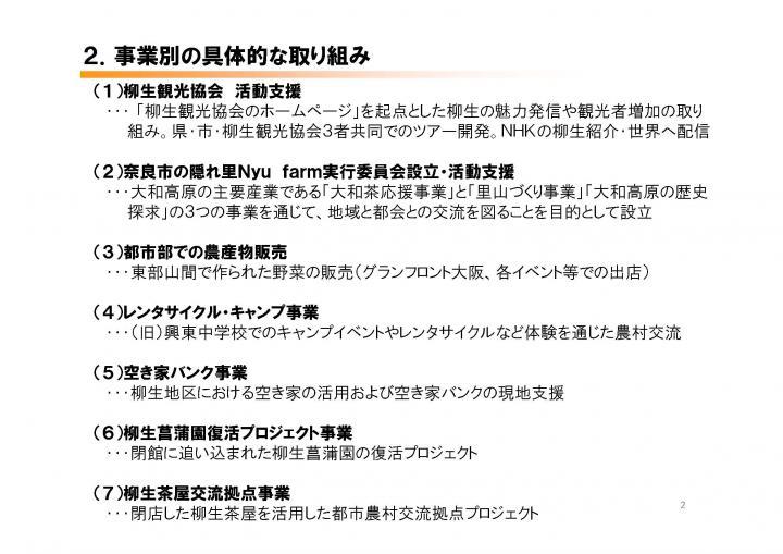 地域おこし協力隊 黒田の活動報告(柳生地区全戸配布)20151210_ページ_2_convert_20160125142008