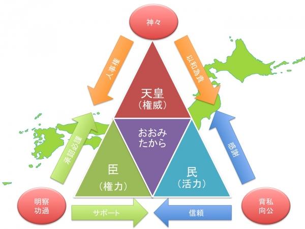 20151205 日本のカタチ