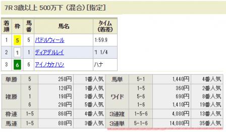20151025tokyo7r002.png