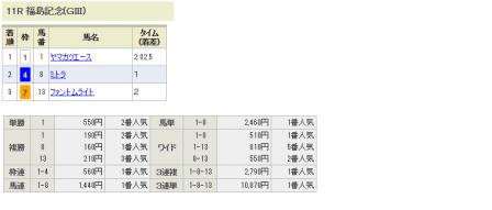 20151115fukushima11r002.png