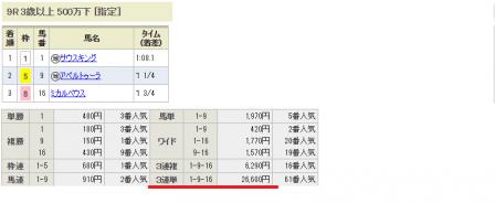 20151115fukushima9r002.png