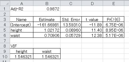 RNET計算結果