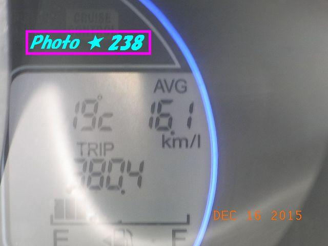 出発の燃費