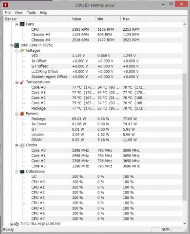 Core i7 5775C CPU Load時温度