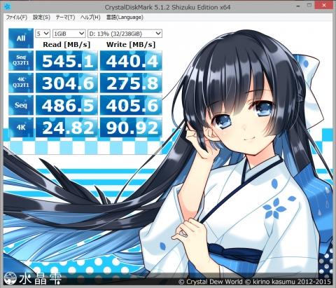 CrystalDiskMark M3P 256GB