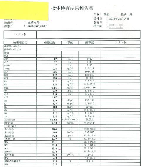 血液検査ー1