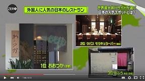 """外国人観光客が選ぶ""""日本の魅力"""""""