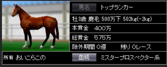トップランカー馬