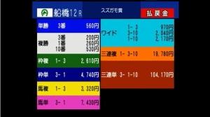 船橋160218R12的中②