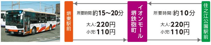 堺鉄砲町1-min