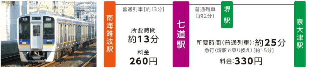 堺鉄砲町-min