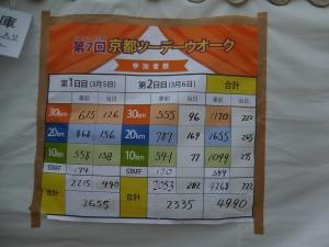 20160306_25参加者数