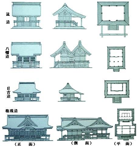 社殿建築 2