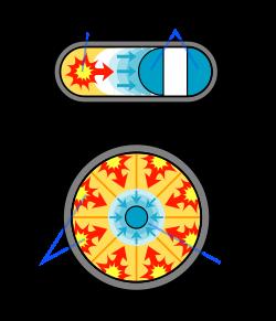 原子爆弾の構造。上:砲身方式、下:爆縮方式