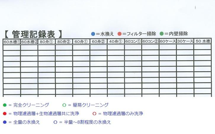 水槽・舟 管理記録表 2