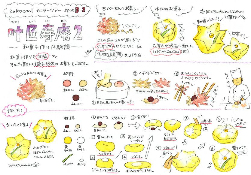 叶 匠寿庵 寿長生の里 和菓子作り 旅行イラスト