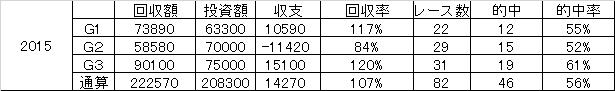 2015_seiseki.jpg