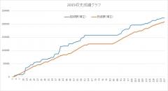 2015_seiseki_g.jpg