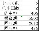 2016021314成績