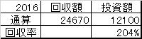 2016021314通算