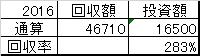 20120222通算