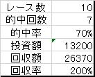 201602292月通算