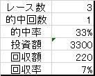 20160311成績2