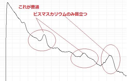 東京被曝の原因2