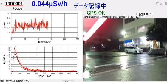 横須賀セシウム汚染