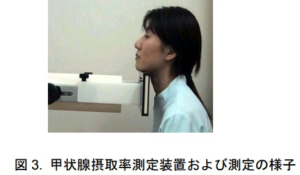甲状腺装置