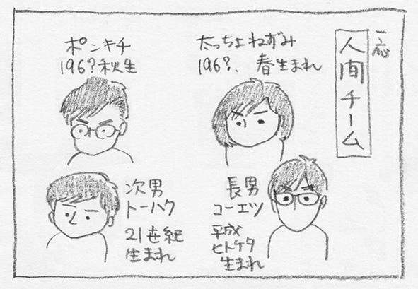 2_人間チーム